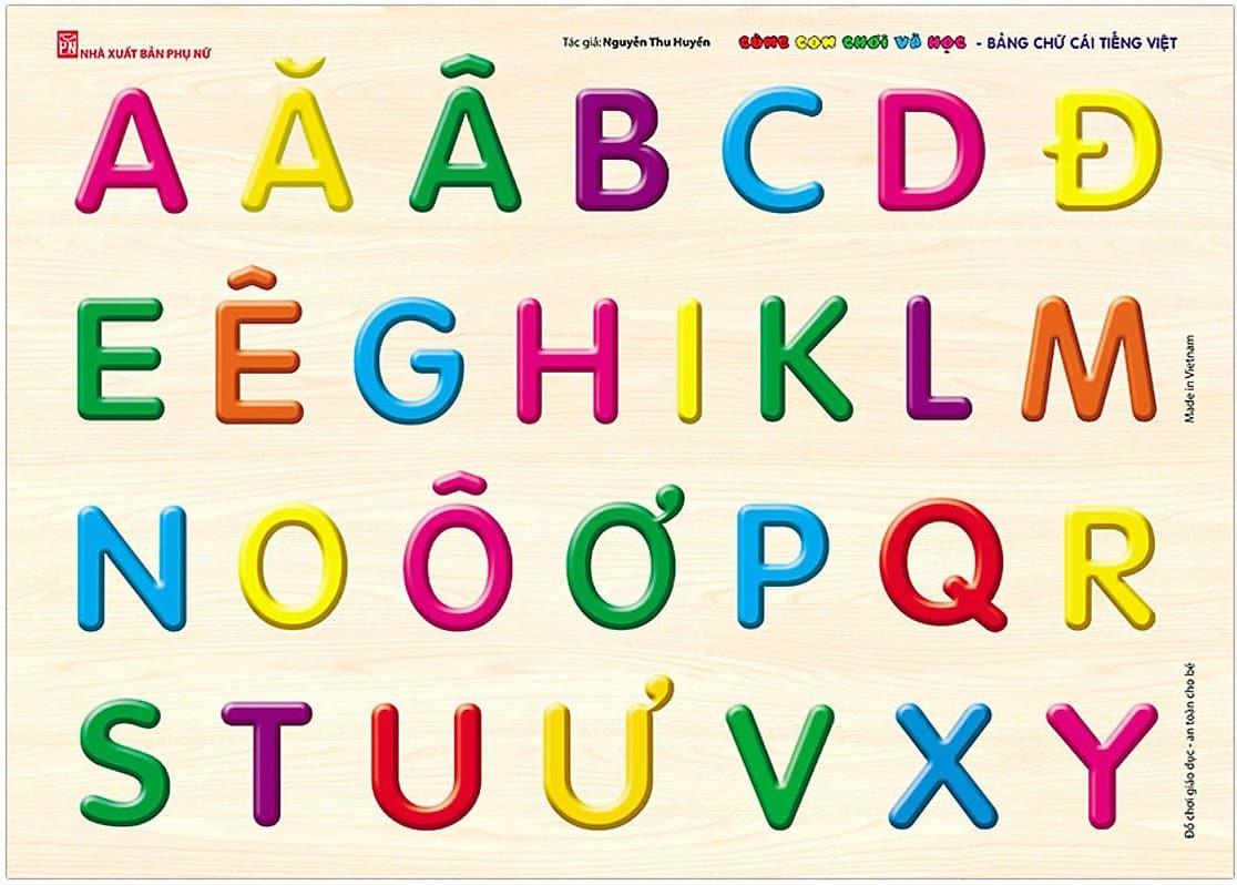 Bảng chữ cái tiếng Việt nổi bật- Vietnamese alphabet