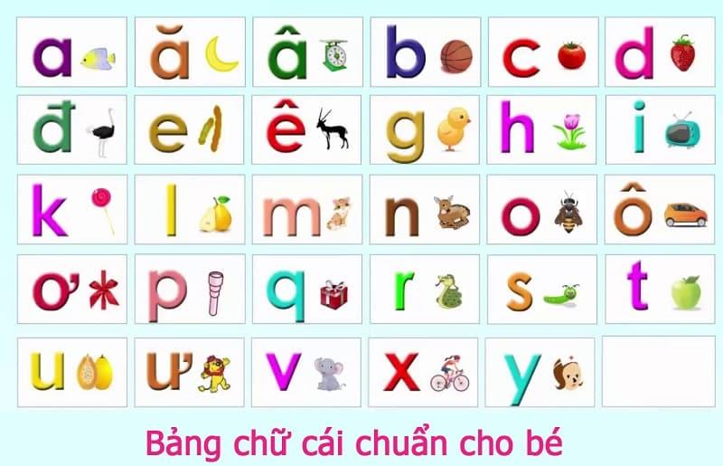 Một số bảng chữ cái cách điệu cho bé